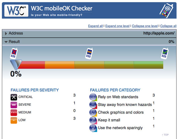 W3C mobile OK Checker