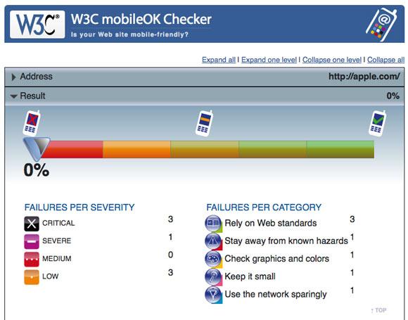 W3C mobile OK Checker