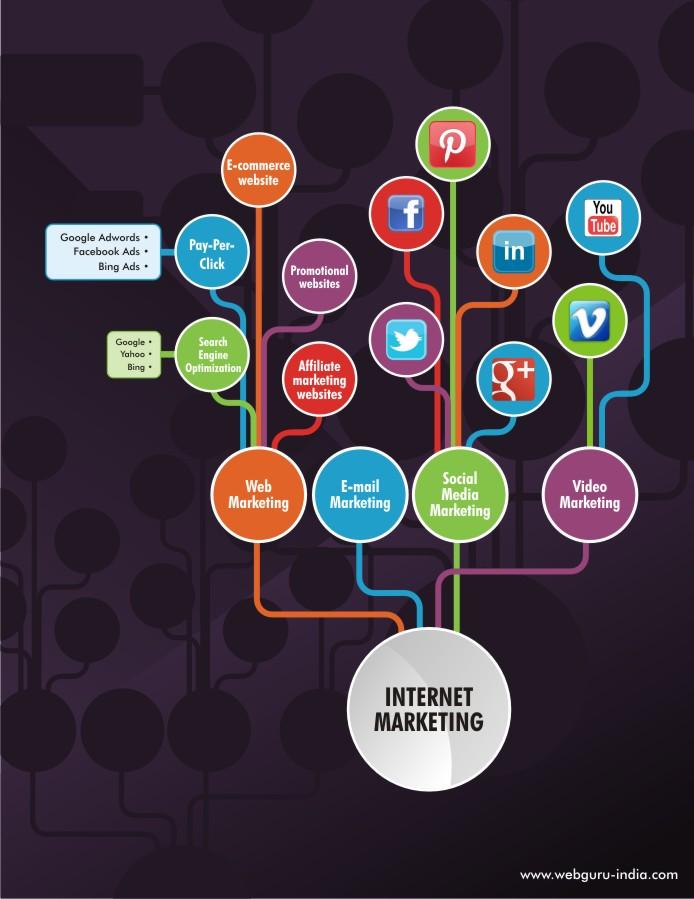 Internet-Marketing-Fundamentals.jpg