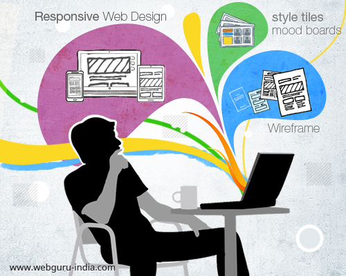 Designer Role in Responsive Web Design