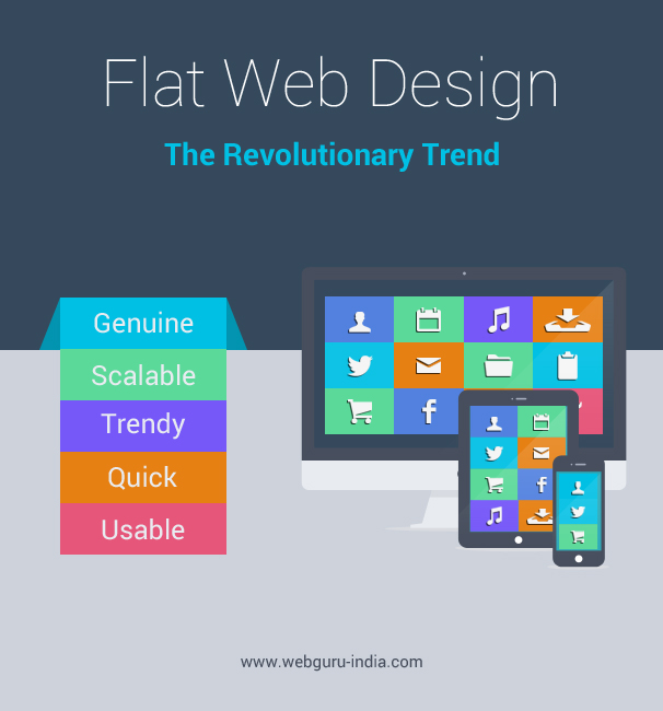Trend of Flat Web Design