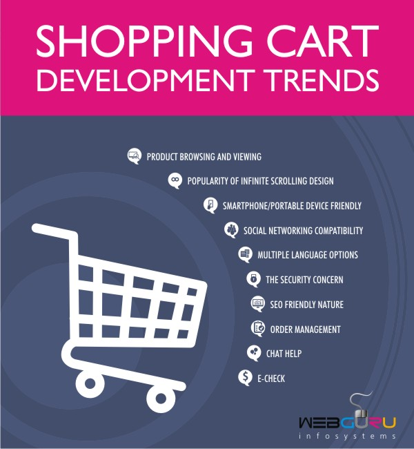 What Are The Latest Trends In Shopping Cart Development 2014