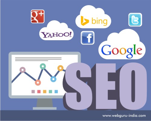SEO Strategies for Better Results
