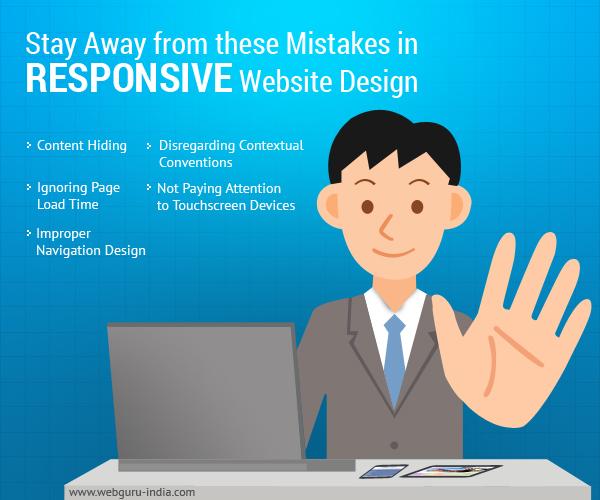 Mistakes in Responsive Website Design