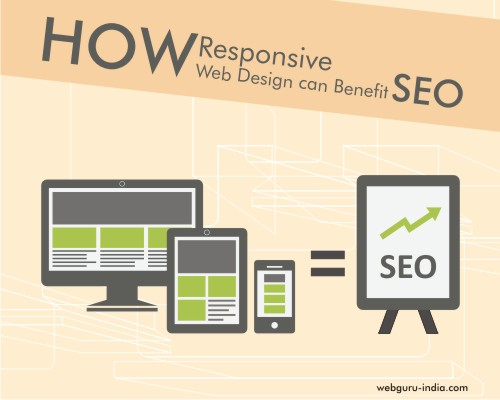 How Responsive Web Design can Benefit SEO