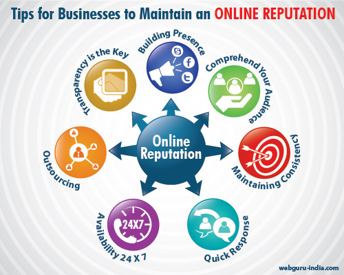 Maintain an Online Reputation