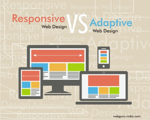 Responsive Web Design vs Adaptive Web Design