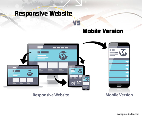 Separate Mobile Version or a Responsive Website?