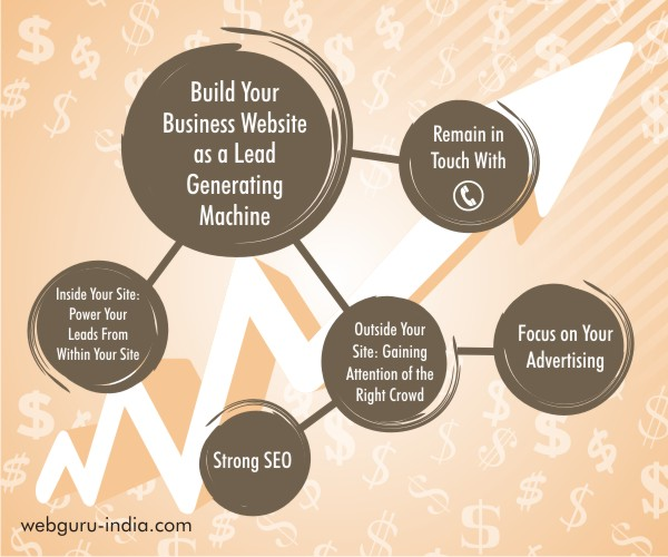 Planning of Lead Generating Business Website