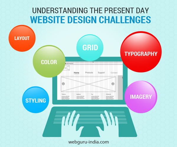 Present Day Website Design Challenges
