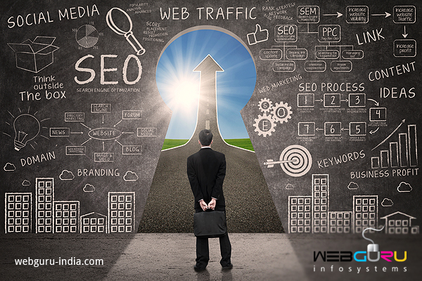 How SEO Services Can Benefit Small Businesses – 5 Ways