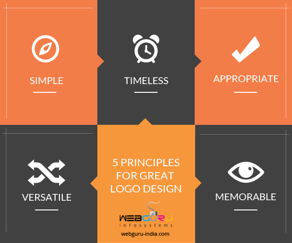 5 Principles How To Design A Great Logo