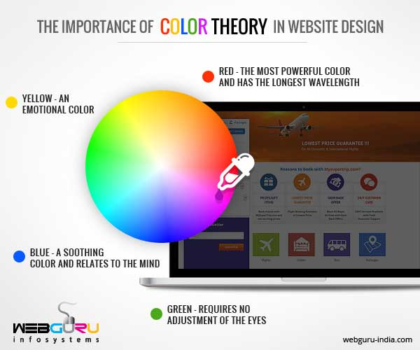 Theory of Color in Website Design