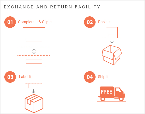 EXCHANGE-AND-RETURN-FACILITY
