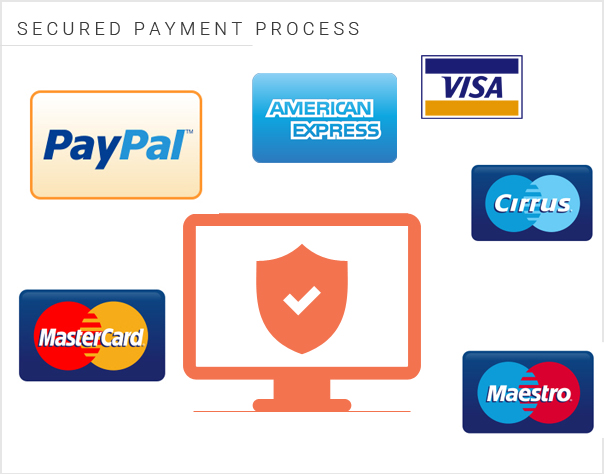 SECURED-PAYMENT-PROCESS