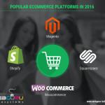 Popular Ecommerce platforms
