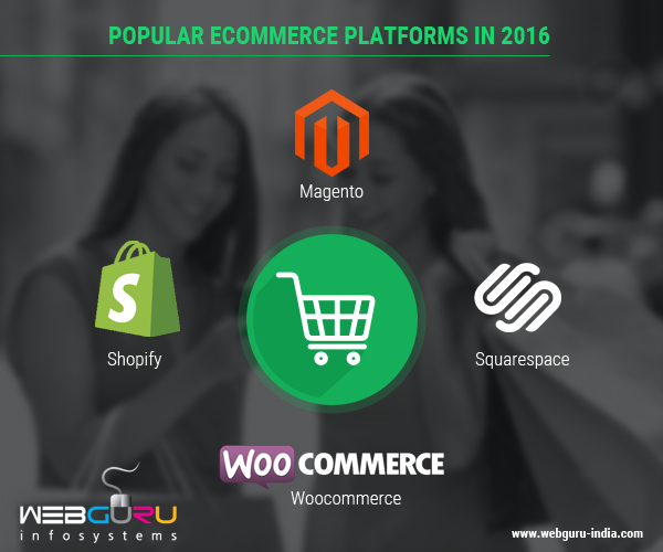 Popular Ecommerce platforms