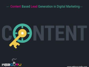 Content Based Lead Generation in Digital Marketing