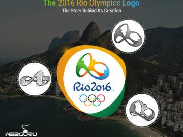 The 2016 Rio Olympics Logo