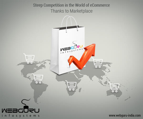 Ecommerce Marketplace