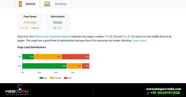Post site optimization