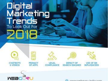Digital Marketing Trends Infographics