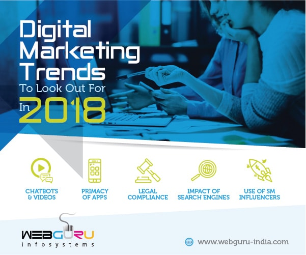 Digital Marketing Trends Infographics