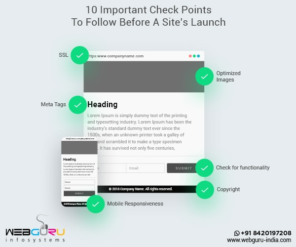 CheckPoints To Follow Before A Website Launch