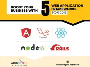 Web Application Framework Infographic