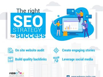 Right SEO Strategy For Success