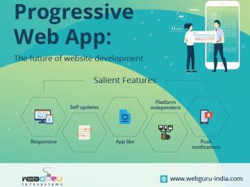 Progressive Web App Infographic