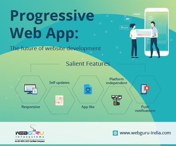 An Infographic On Progressive Web Apps