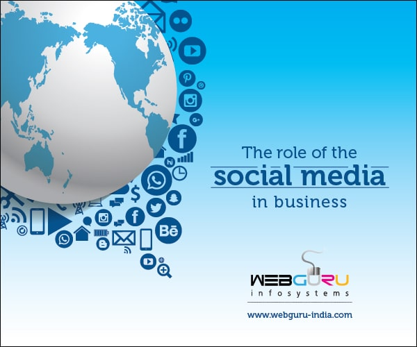 Social Media For Business - An Infographic