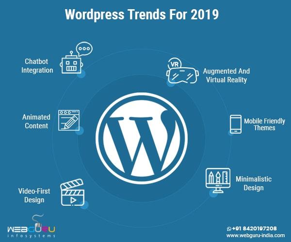 WordPress Trends For 2019
