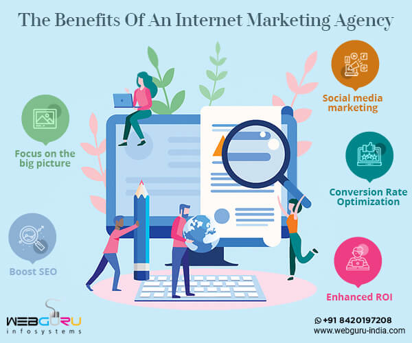 Benefit Of An Internet Marketing Agency