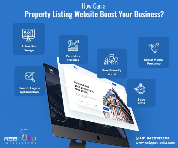 property listing solution
