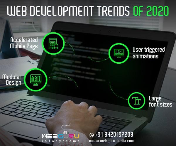 Web Development Trends 2020